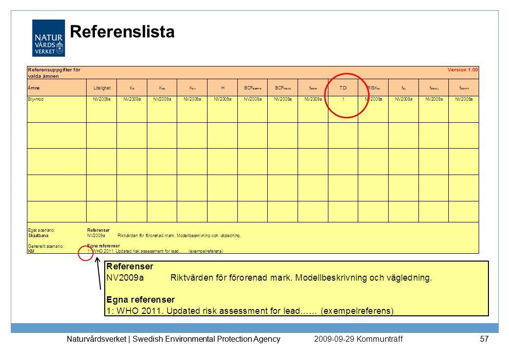 Referenslista Naturvårdsverket | Swedish Environmental Protection Agency. Naturvårdsverket | Swedish Environmental Protection Agency.