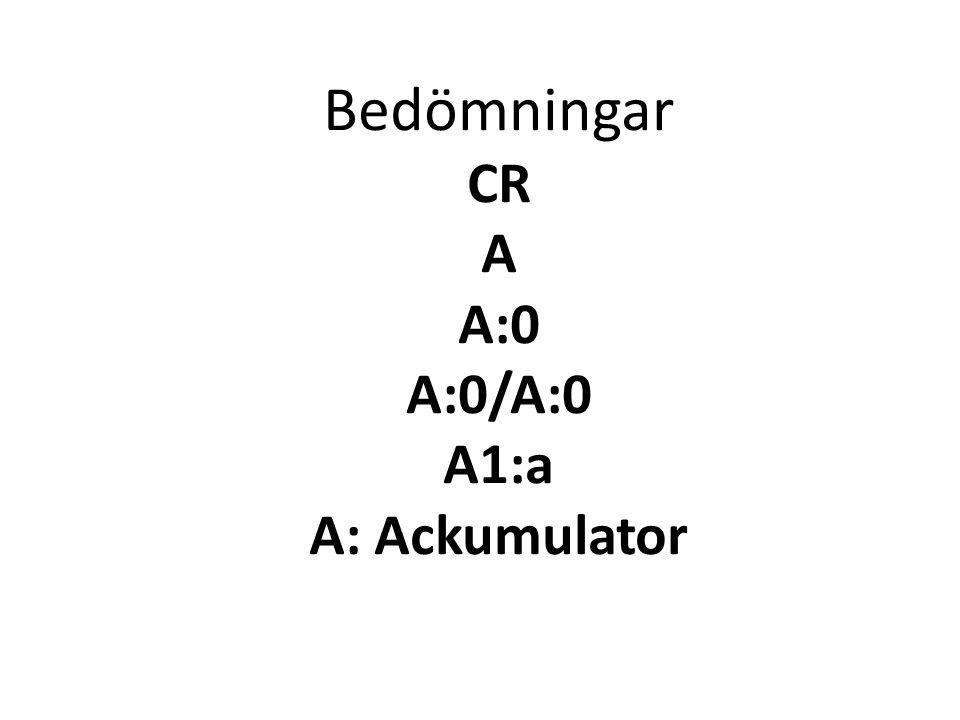Bedömningar CR A A:0 A:0/A:0 A1:a A: Ackumulator