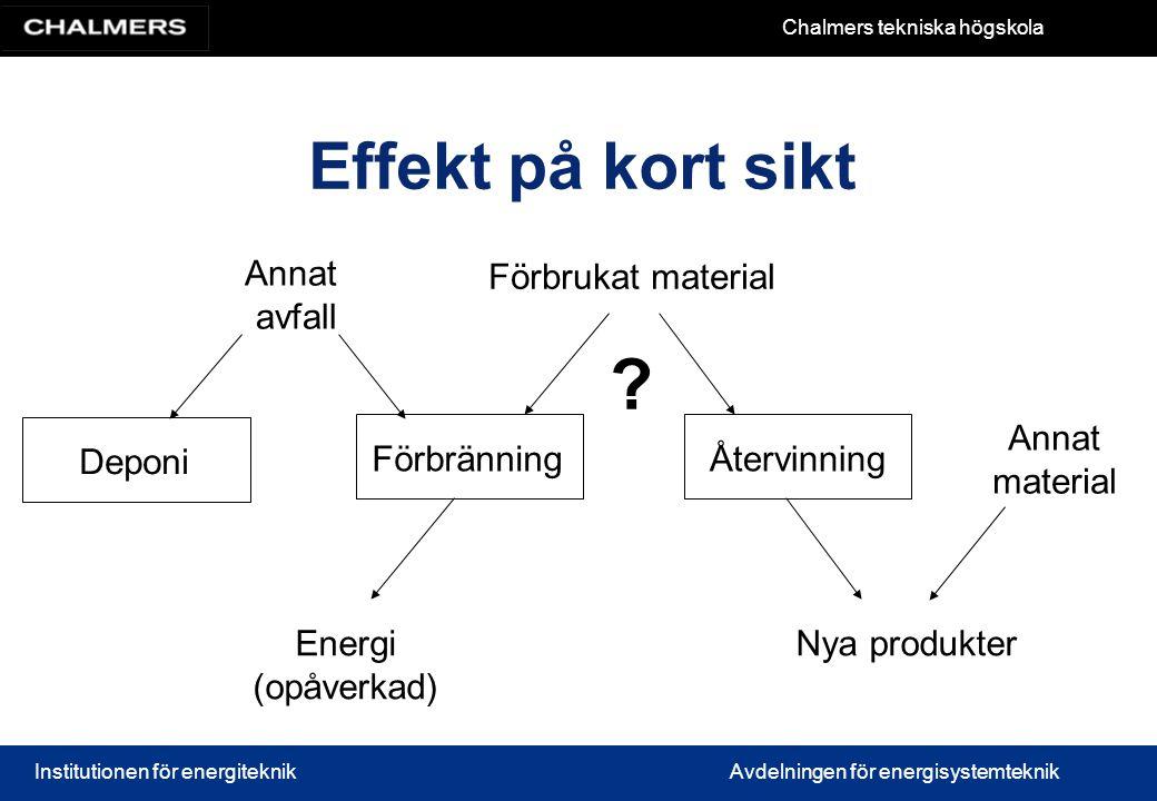 Effekt på kort sikt Annat avfall Förbrukat material Annat material