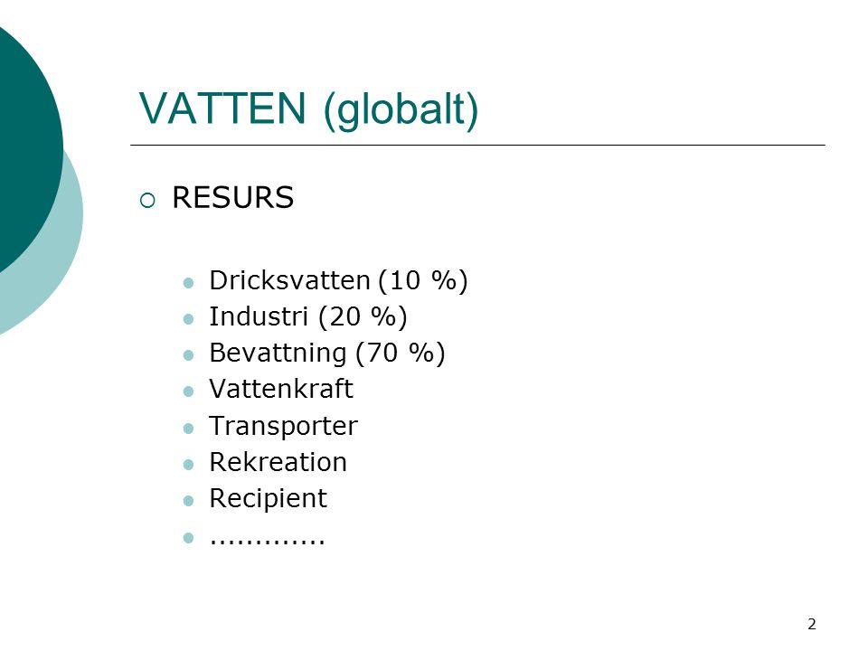 VATTEN (globalt) RESURS Dricksvatten (10 %) Industri (20 %)