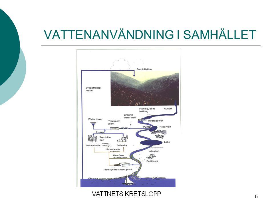 VATTENANVÄNDNING I SAMHÄLLET