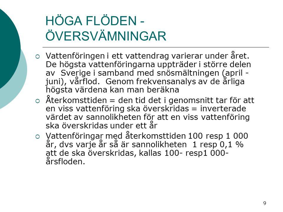 HÖGA FLÖDEN - ÖVERSVÄMNINGAR