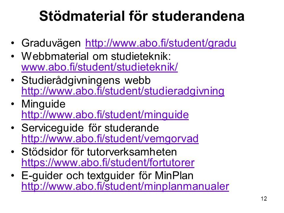 Stödmaterial för studerandena