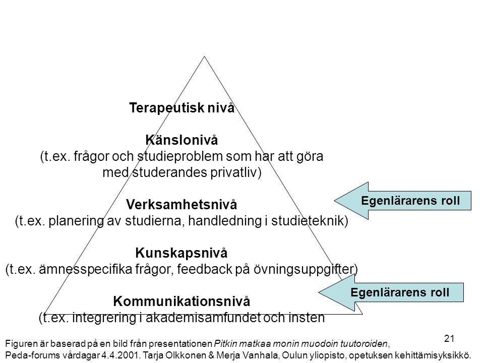 Kommunikationsnivå (t.ex. integrering i akademisamfundet och insten