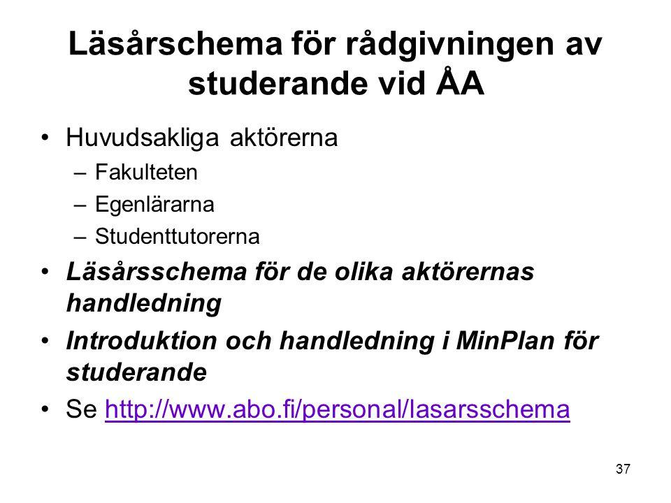Läsårschema för rådgivningen av studerande vid ÅA