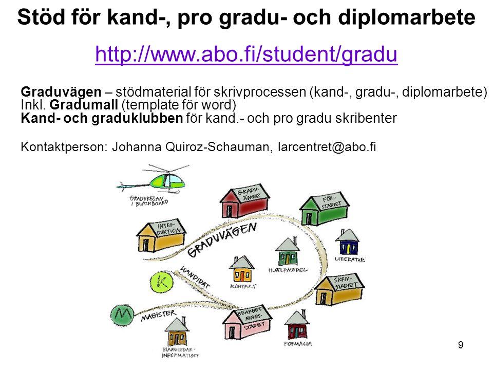 Stöd för kand-, pro gradu- och diplomarbete http://www. abo