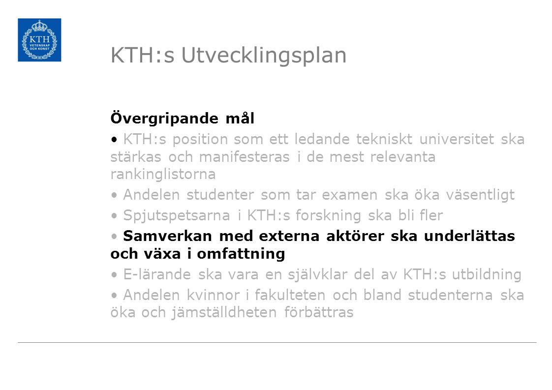 KTH:s Utvecklingsplan