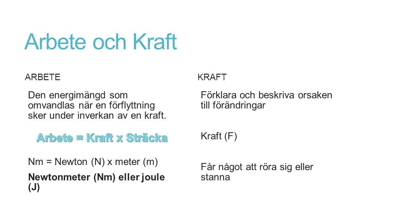 Arbete och Kraft Arbete = Kraft x Sträcka