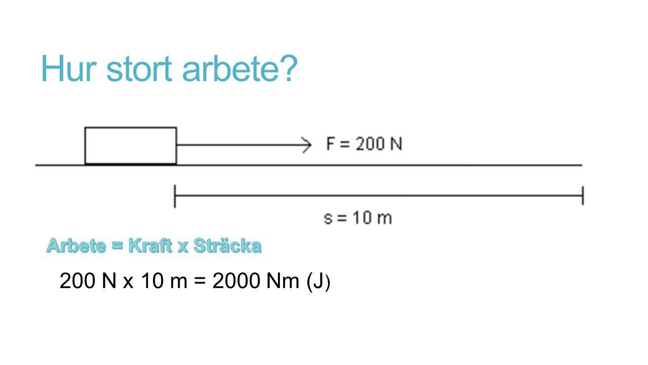 Hur stort arbete 200 N x 10 m = 2000 Nm (J) Arbete = Kraft x Sträcka