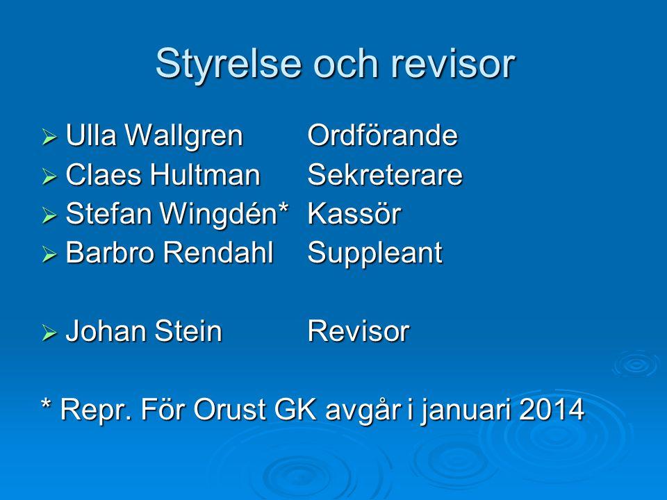 Styrelse och revisor Ulla Wallgren Ordförande