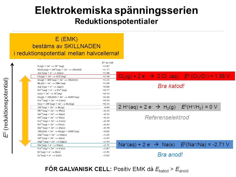 Elektrokemiska spänningsserien Reduktionspotentialer