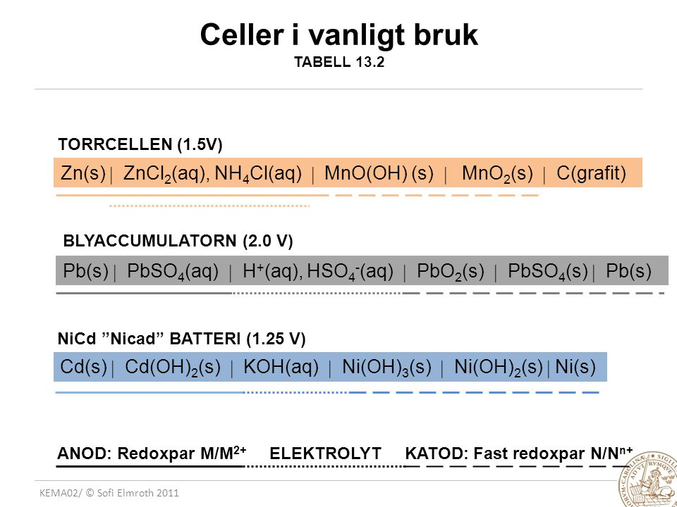 Celler i vanligt bruk TABELL 13.2