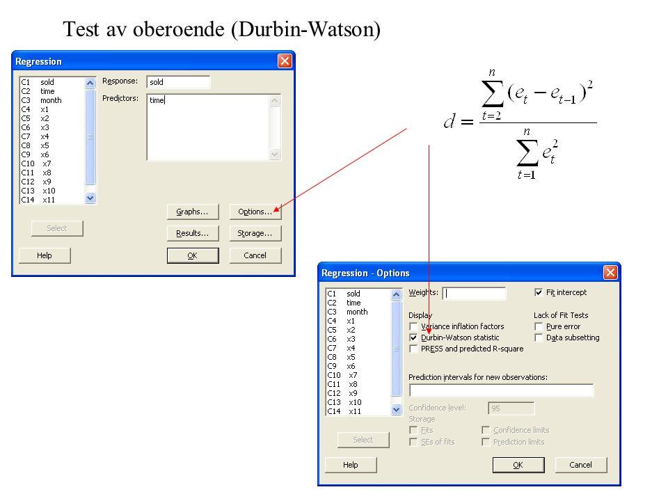 Test av oberoende (Durbin-Watson)