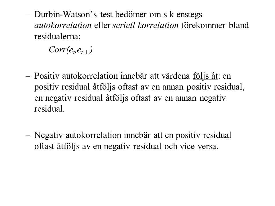 Durbin-Watson's test bedömer om s k enstegs autokorrelation eller seriell korrelation förekommer bland residualerna: