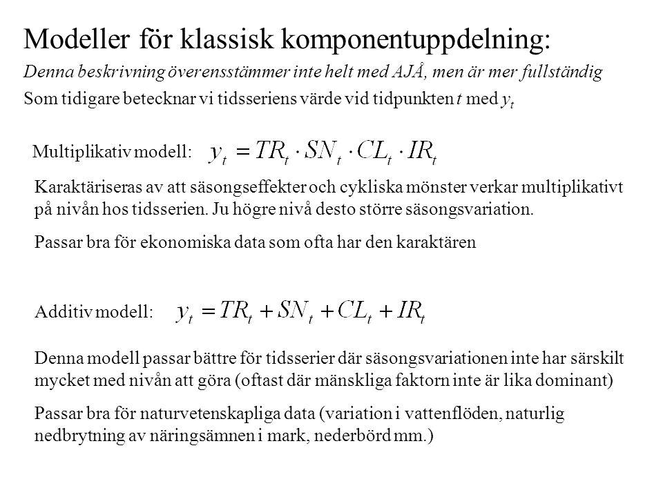 Modeller för klassisk komponentuppdelning: