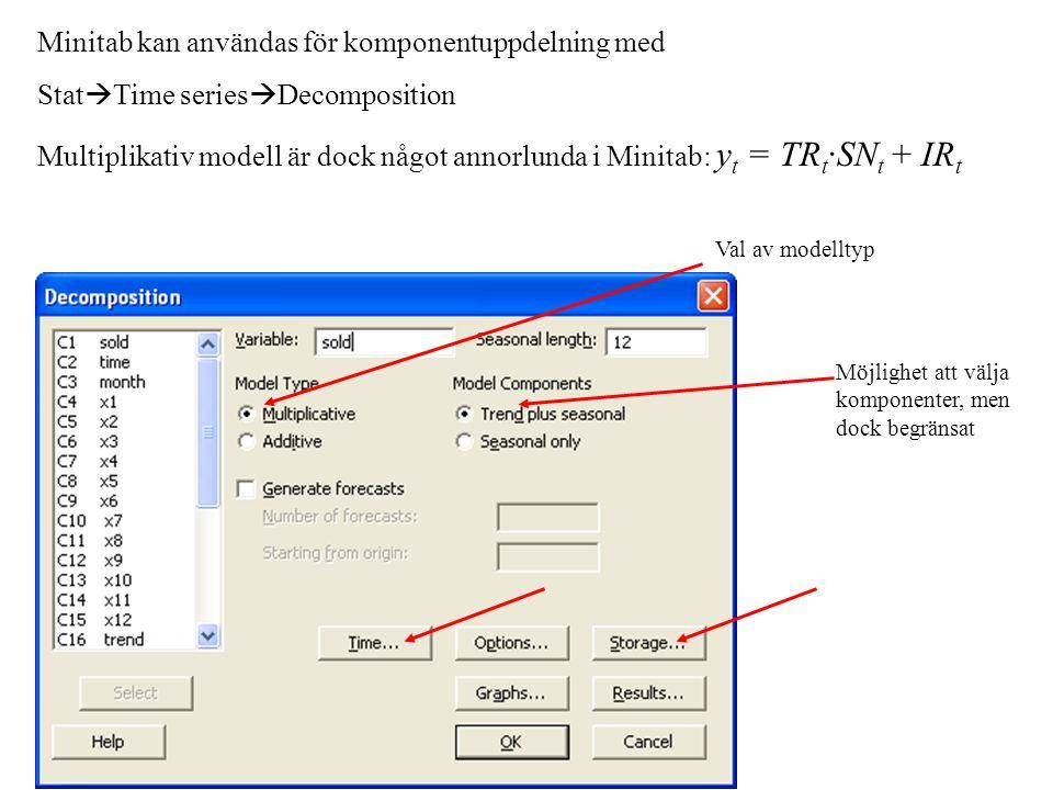 Minitab kan användas för komponentuppdelning med