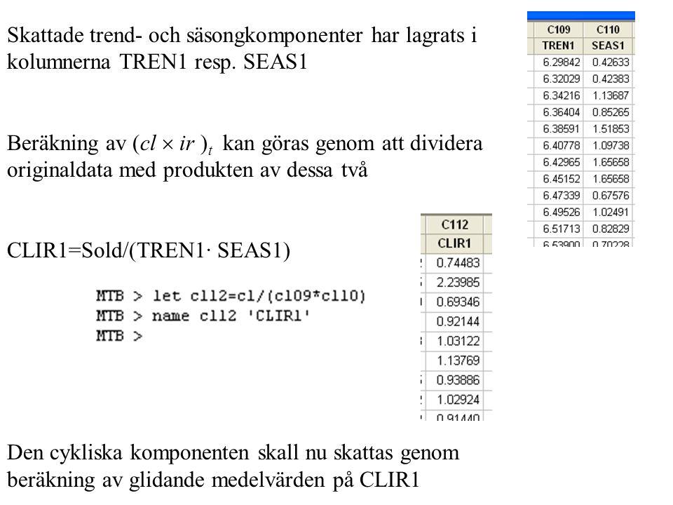 Skattade trend- och säsongkomponenter har lagrats i kolumnerna TREN1 resp. SEAS1