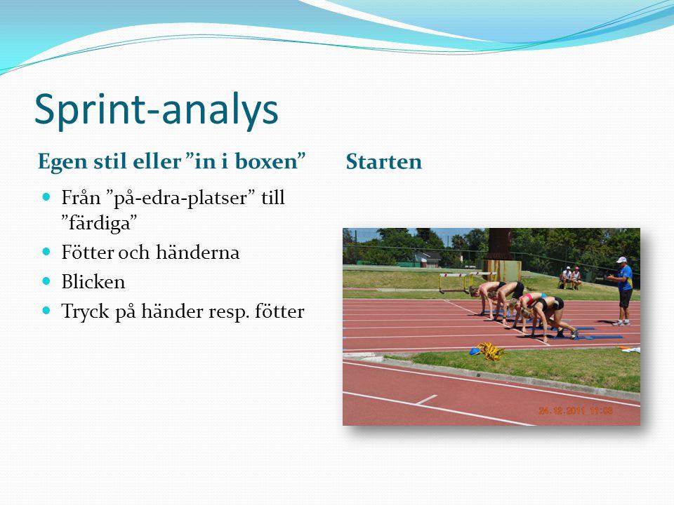 Sprint-analys Egen stil eller in i boxen Starten