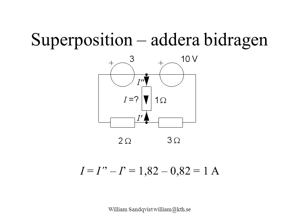 Superposition – addera bidragen