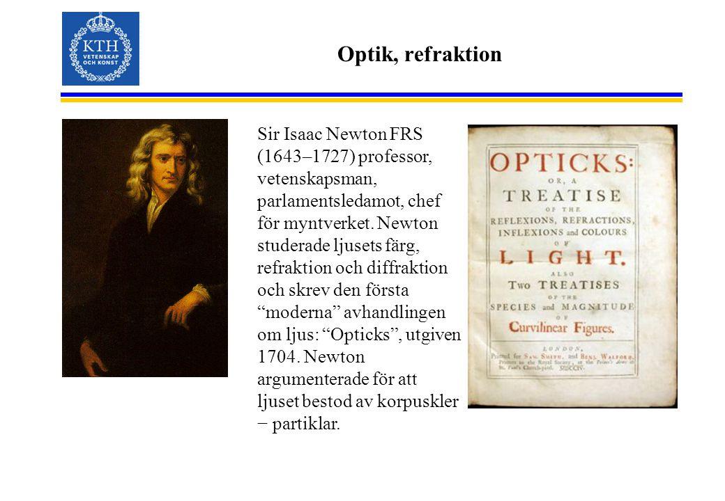 Optik, refraktion