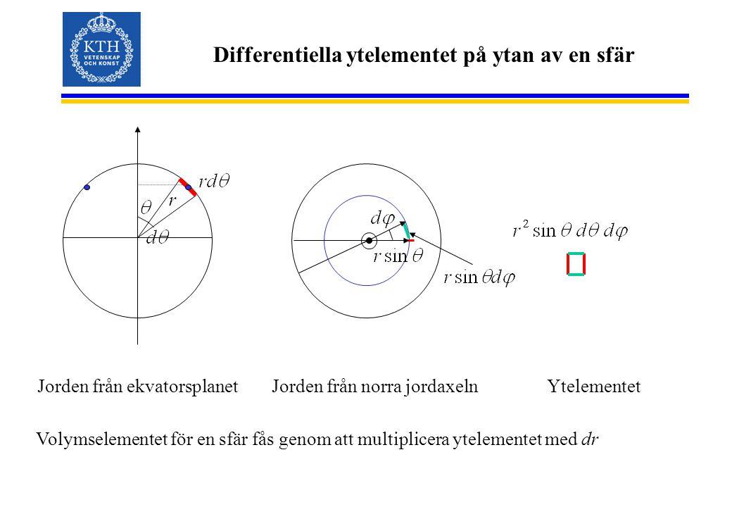 Differentiella ytelementet på ytan av en sfär
