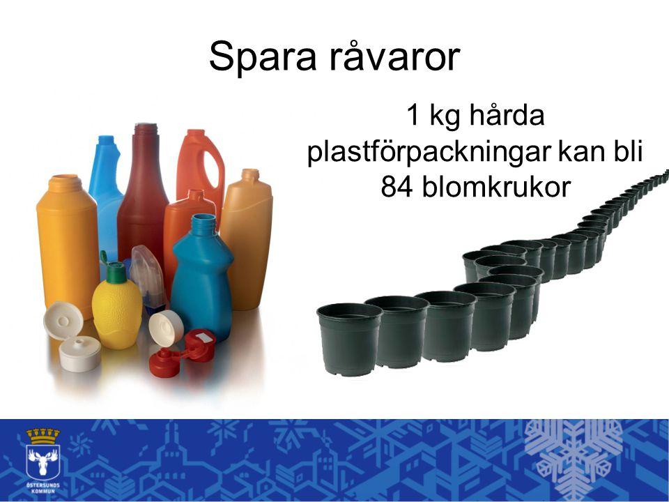 1 kg hårda plastförpackningar kan bli 84 blomkrukor