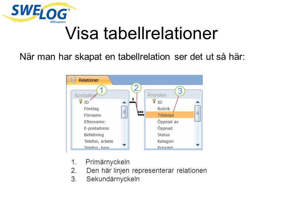 Visa tabellrelationer