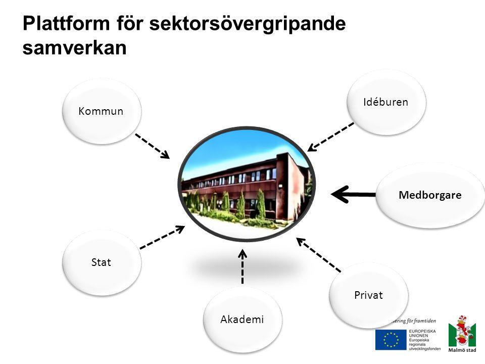 Plattform för sektorsövergripande samverkan
