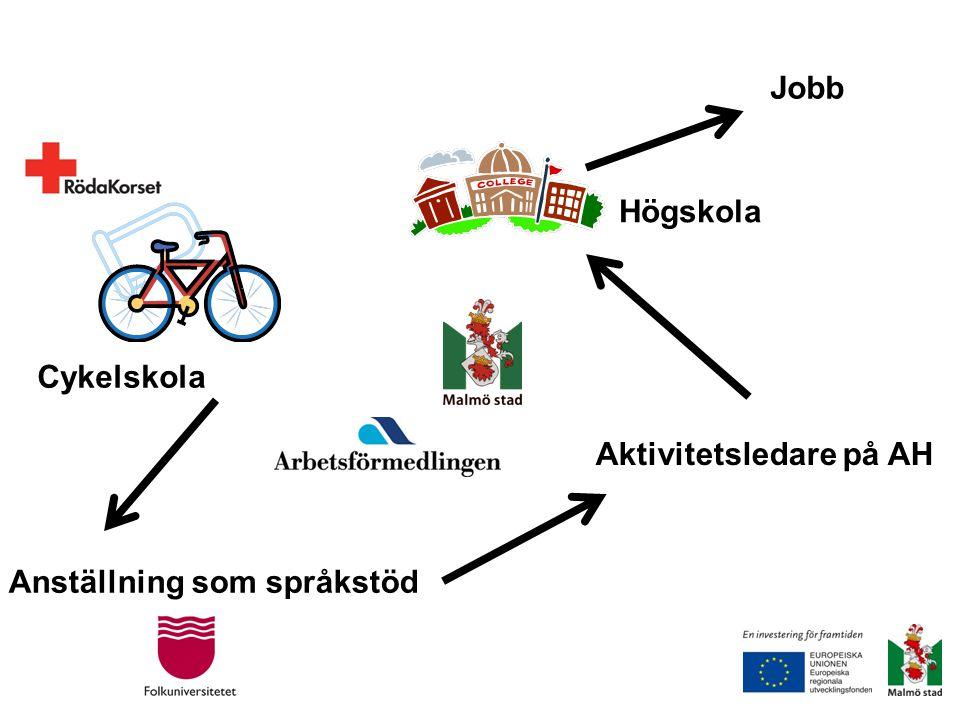 Jobb Högskola Cykelskola Aktivitetsledare på AH Anställning som språkstöd