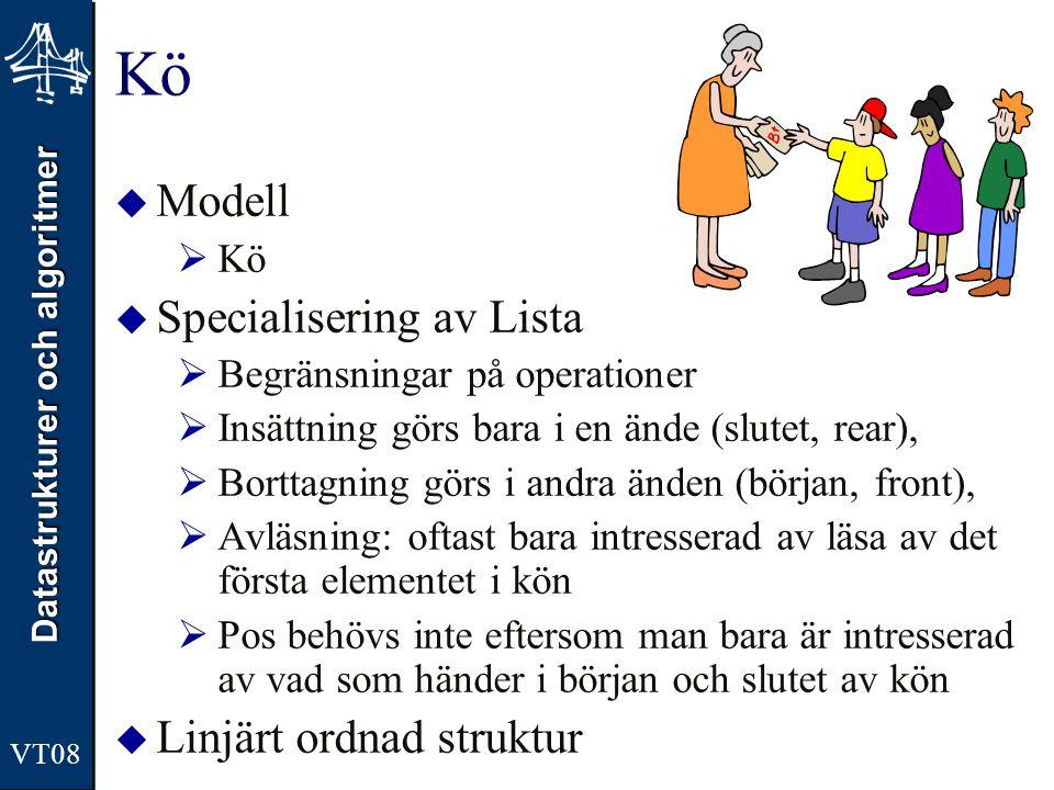 Kö Modell Specialisering av Lista Linjärt ordnad struktur Kö