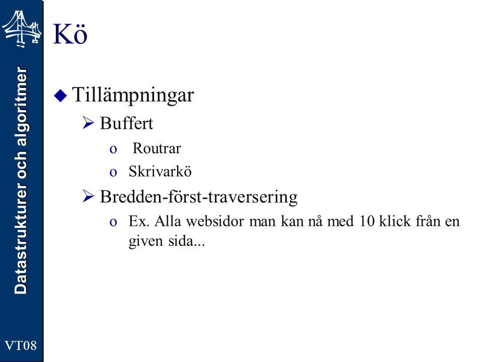 Kö Tillämpningar Buffert Bredden-först-traversering Routrar Skrivarkö