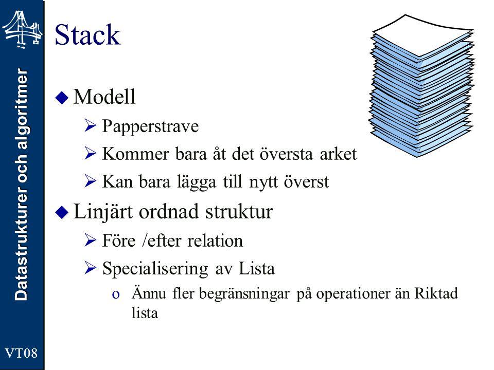 Stack Modell Linjärt ordnad struktur Papperstrave