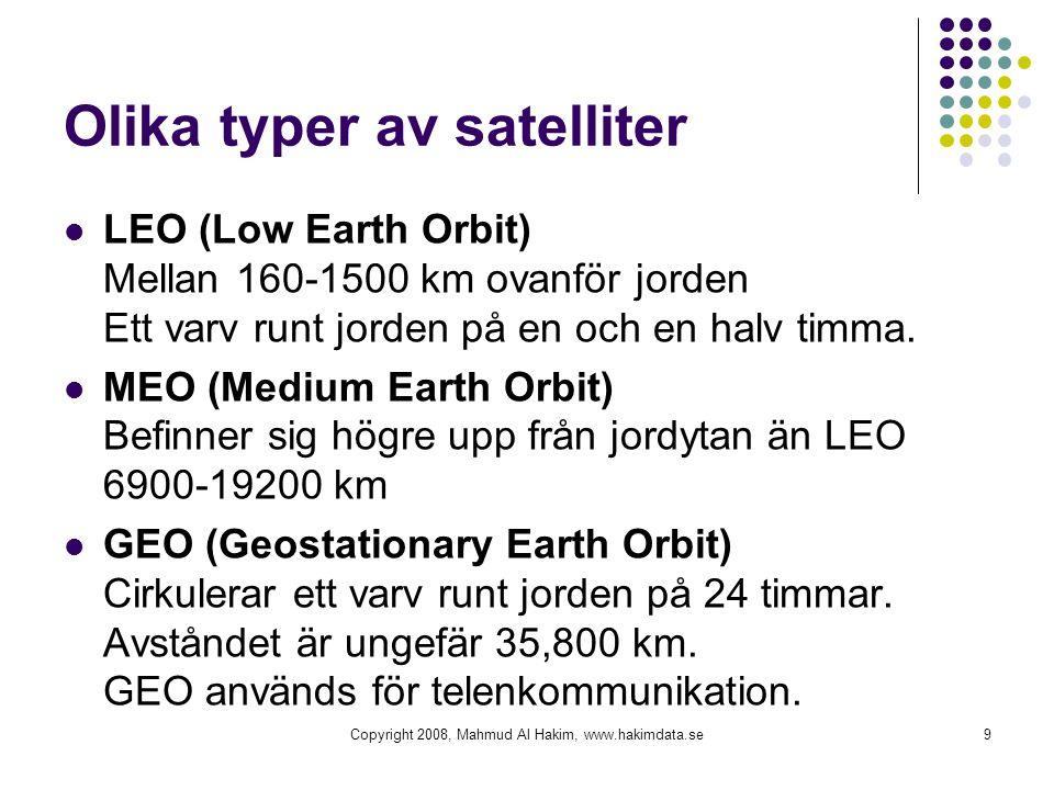 Olika typer av satelliter