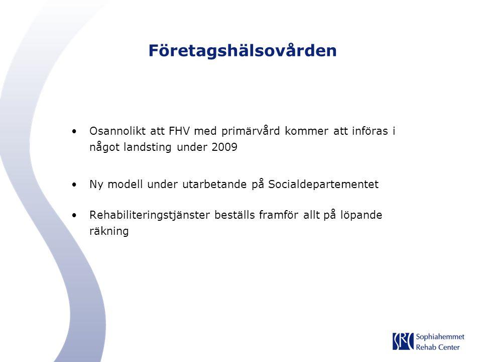 Företagshälsovården Osannolikt att FHV med primärvård kommer att införas i något landsting under 2009.