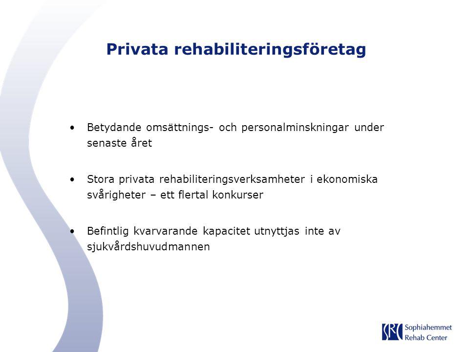 Privata rehabiliteringsföretag