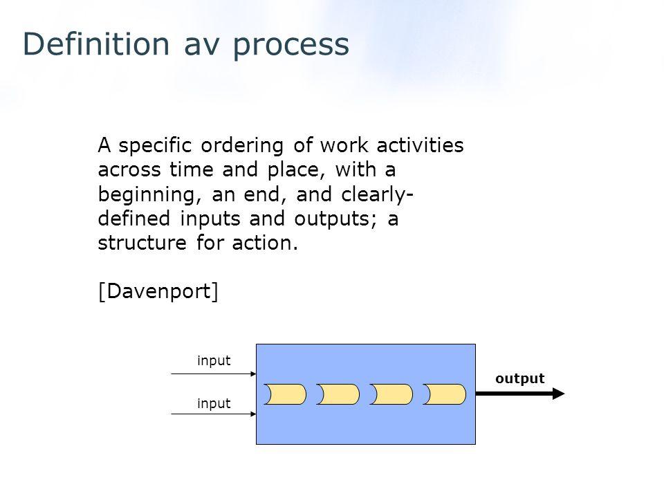 Definition av process