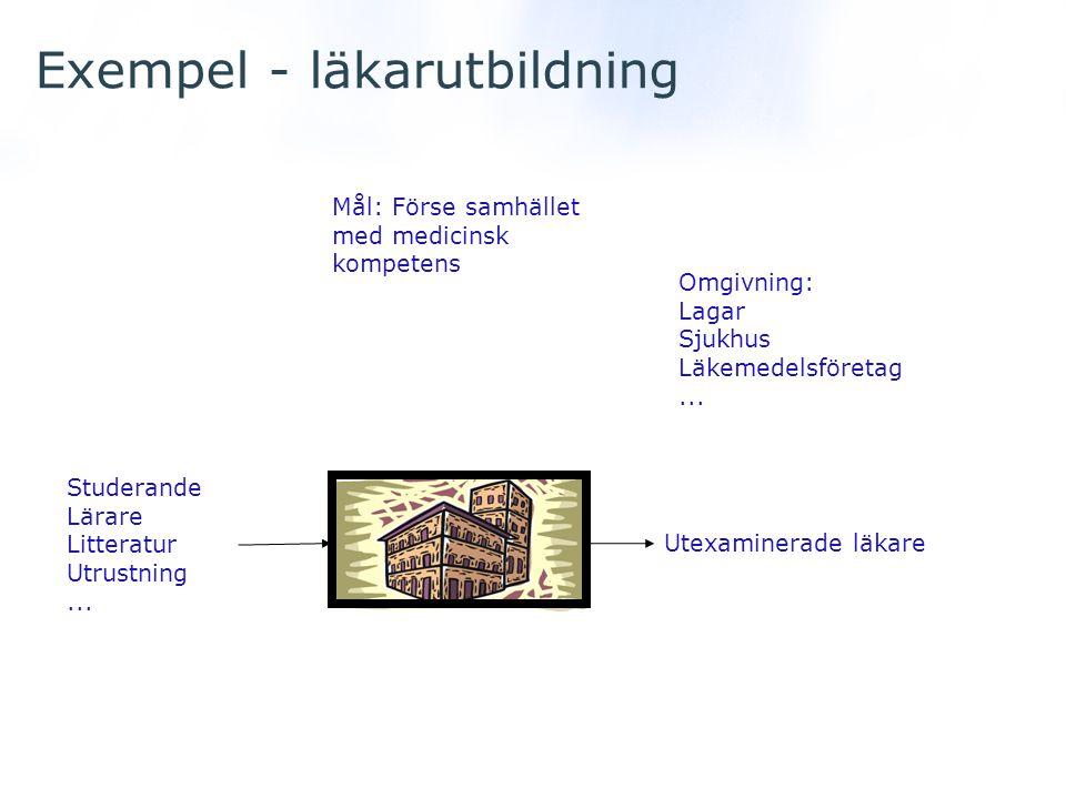Exempel - läkarutbildning