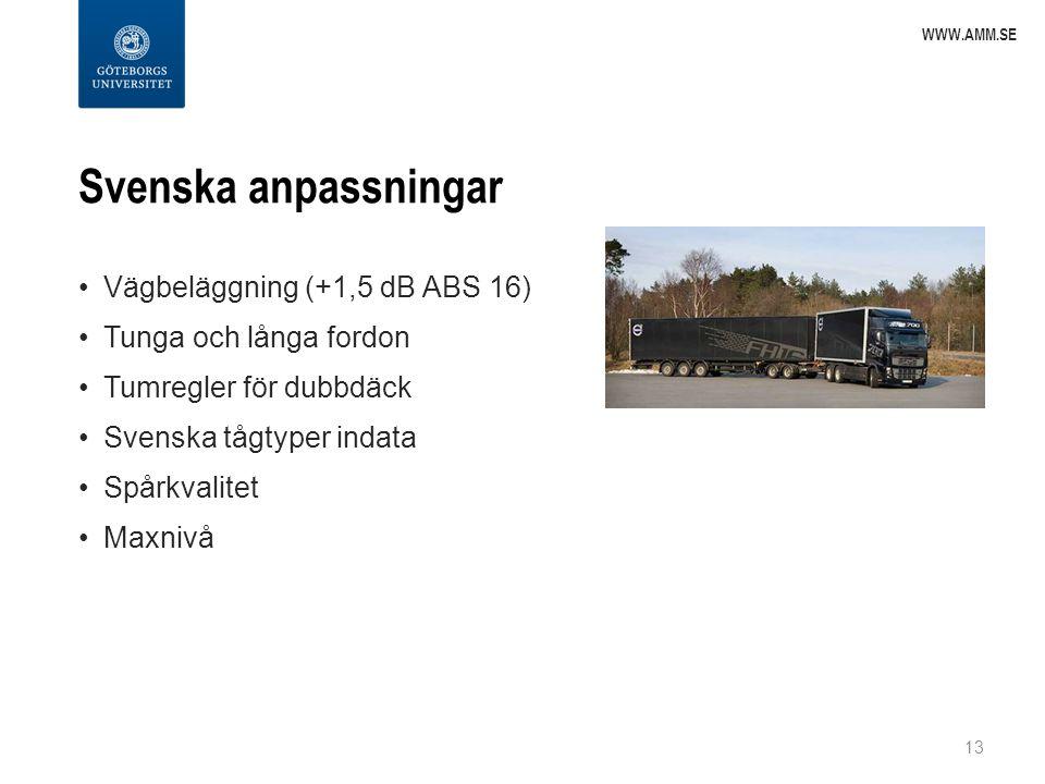 Svenska anpassningar Vägbeläggning (+1,5 dB ABS 16)