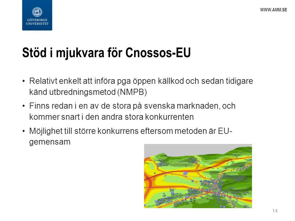 Stöd i mjukvara för Cnossos-EU