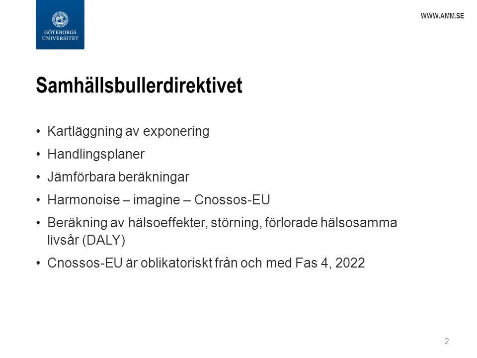 Samhällsbullerdirektivet