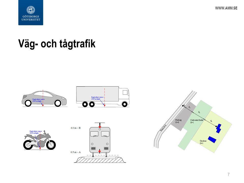www.amm.se Väg- och tågtrafik