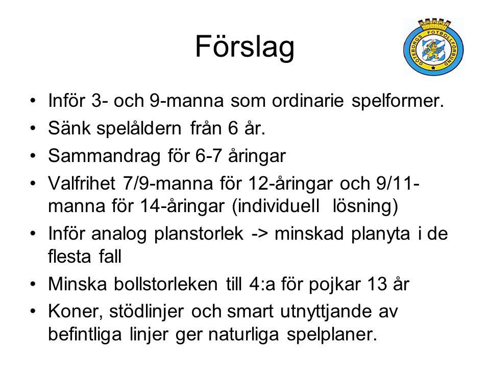 Förslag Inför 3- och 9-manna som ordinarie spelformer.