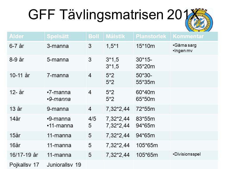 GFF Tävlingsmatrisen 201X