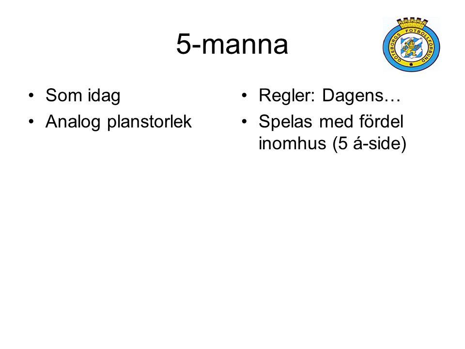 5-manna Som idag Analog planstorlek Regler: Dagens…