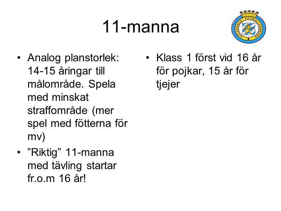 11-manna Analog planstorlek: 14-15 åringar till målområde. Spela med minskat straffområde (mer spel med fötterna för mv)