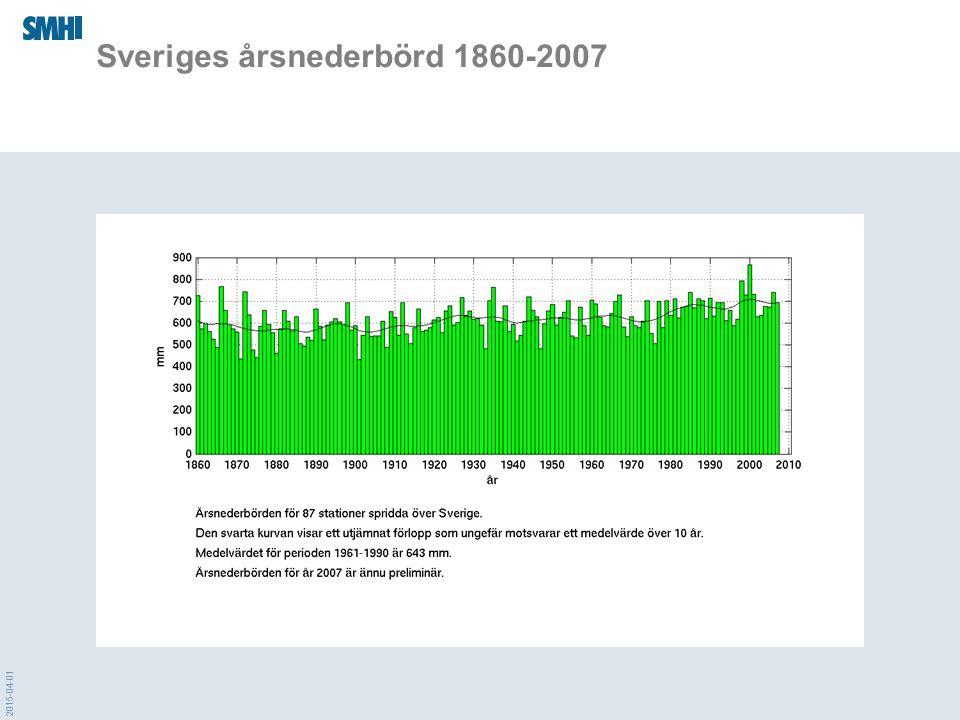 Sveriges årsnederbörd 1860-2007
