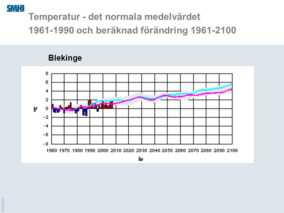 Temperatur - det normala medelvärdet 1961-1990 och beräknad förändring 1961-2100