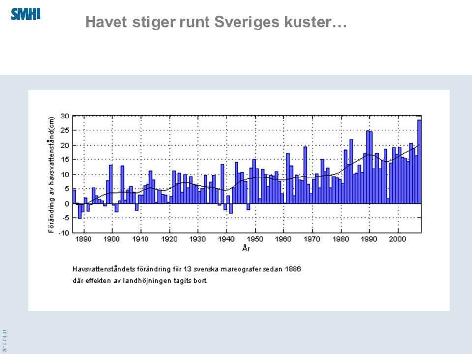 Havet stiger runt Sveriges kuster…