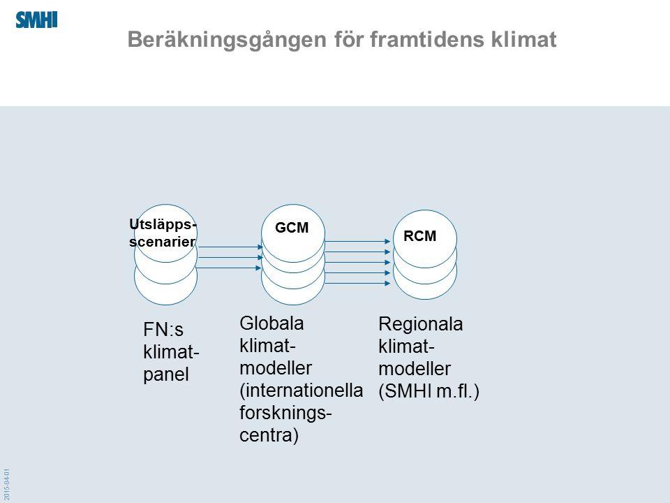 Beräkningsgången för framtidens klimat