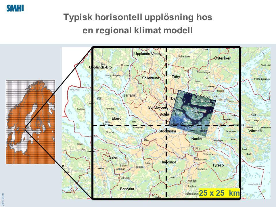 Typisk horisontell upplösning hos en regional klimat modell